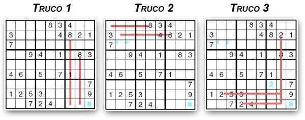 Trucos de un Sudoku